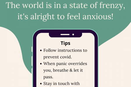 Health Anxiety Infographic