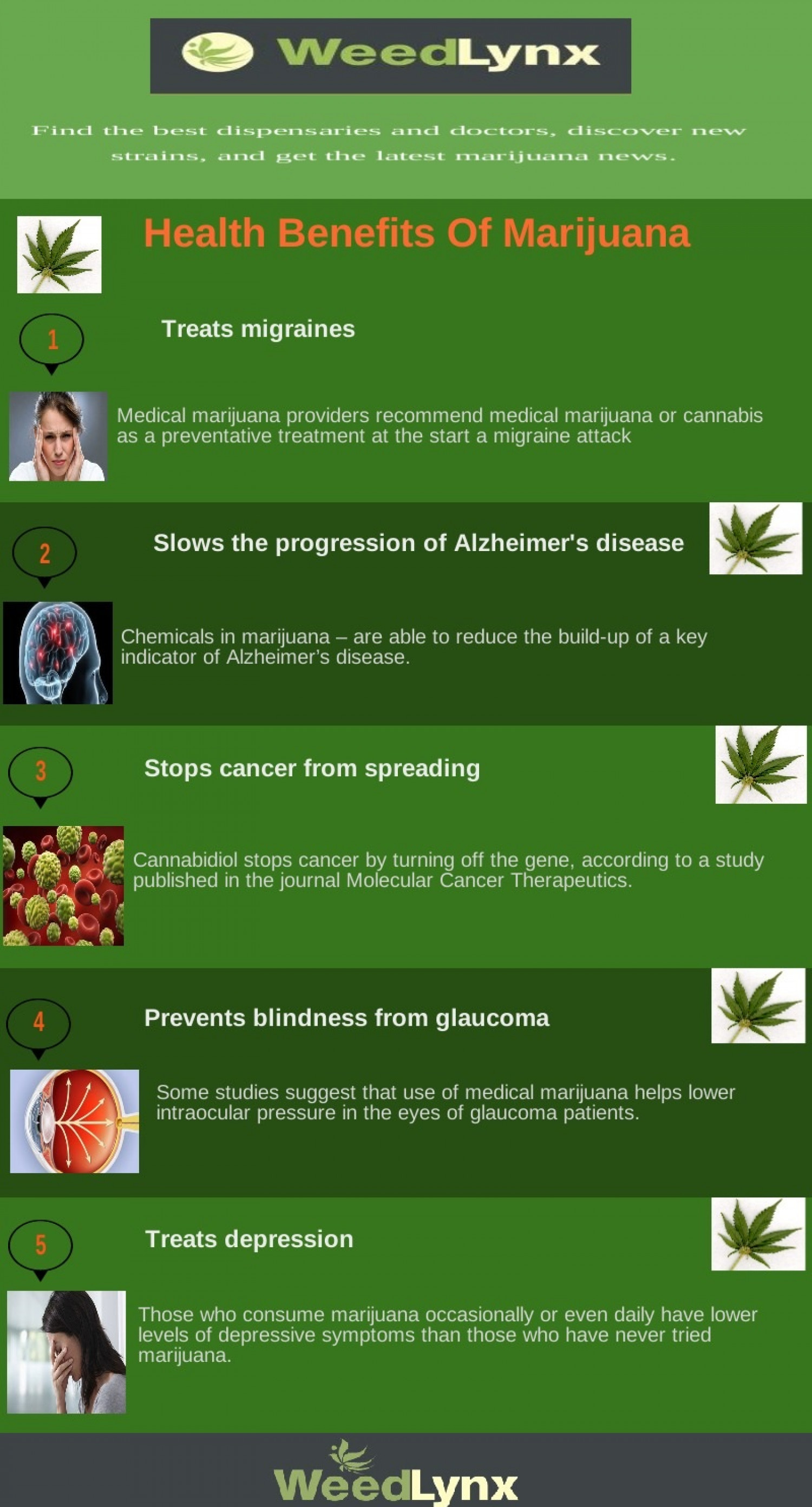 the medical uses of marijuana Medical marijuana email send this article to a the number of significant side effects generated by long-term oral use of marijuana or long-term inhalation of marijuana smoke make the only marijuana currently approved at the federal level for medical use is marinol, a synthetic.