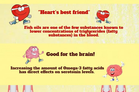 Health Benefits of Omega 3 Fish Oil Infographic