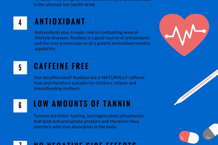 Health Benefits of ROOIBOS TEA Infographic
