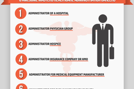 Health Care Administration Degrees - Ultimate 10 Year Guide for 2014 Infographic