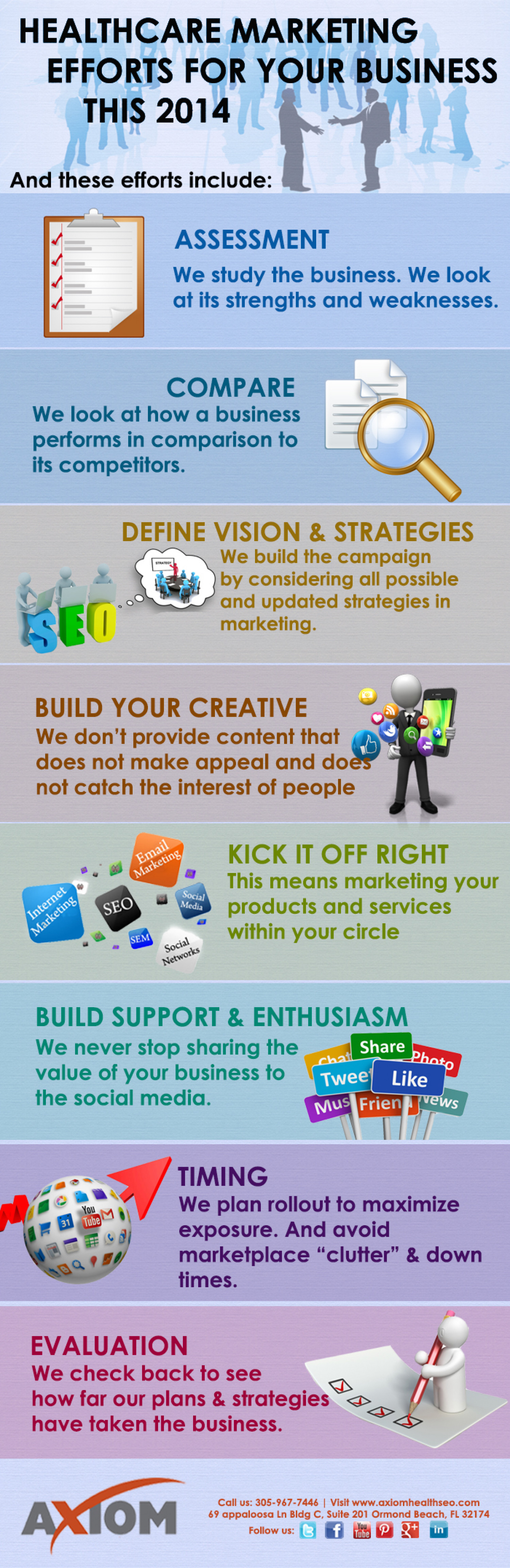 Health Care Marketing Efforts for Your Business this 2014 Infographic