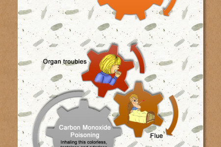 Health Hazards Of Chimney Sweeping Infographic