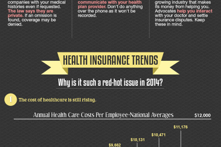 Health Insurance: Secrets they don't want you to know Infographic