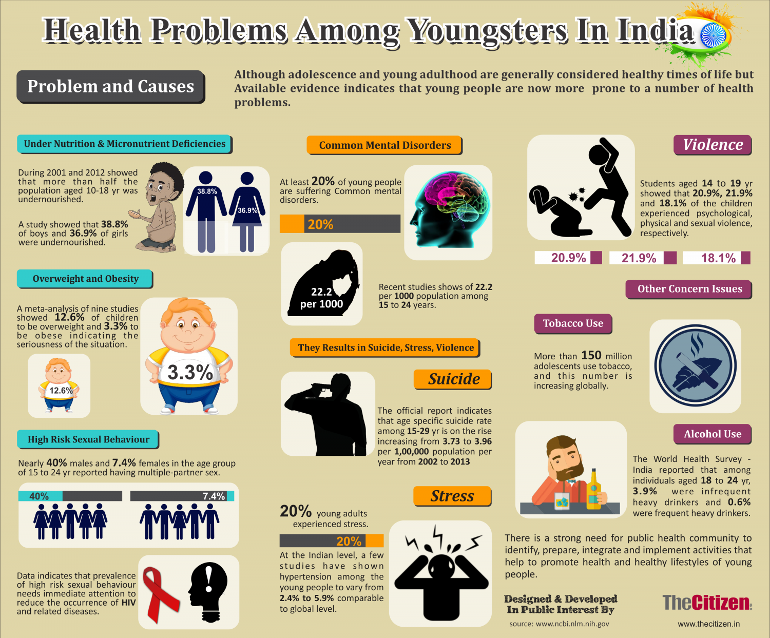 health problems in india pdf