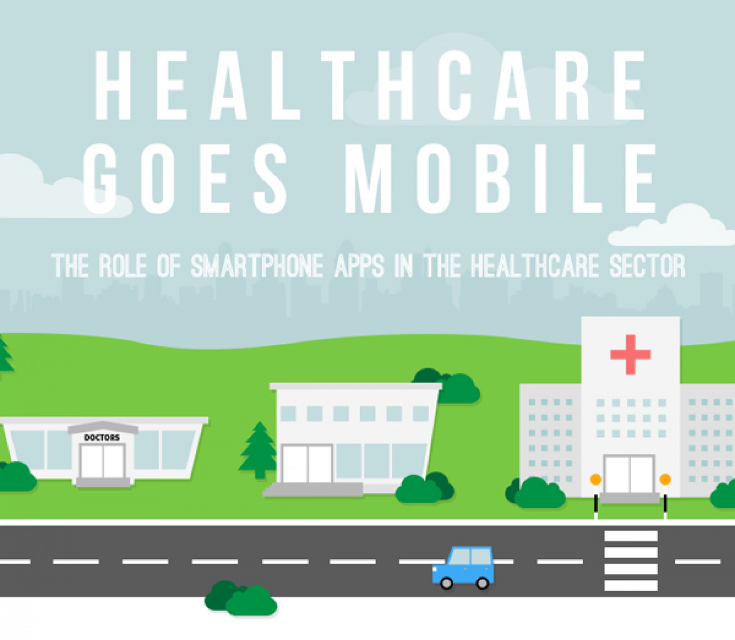 Healthcare Goes Mobile Infographic