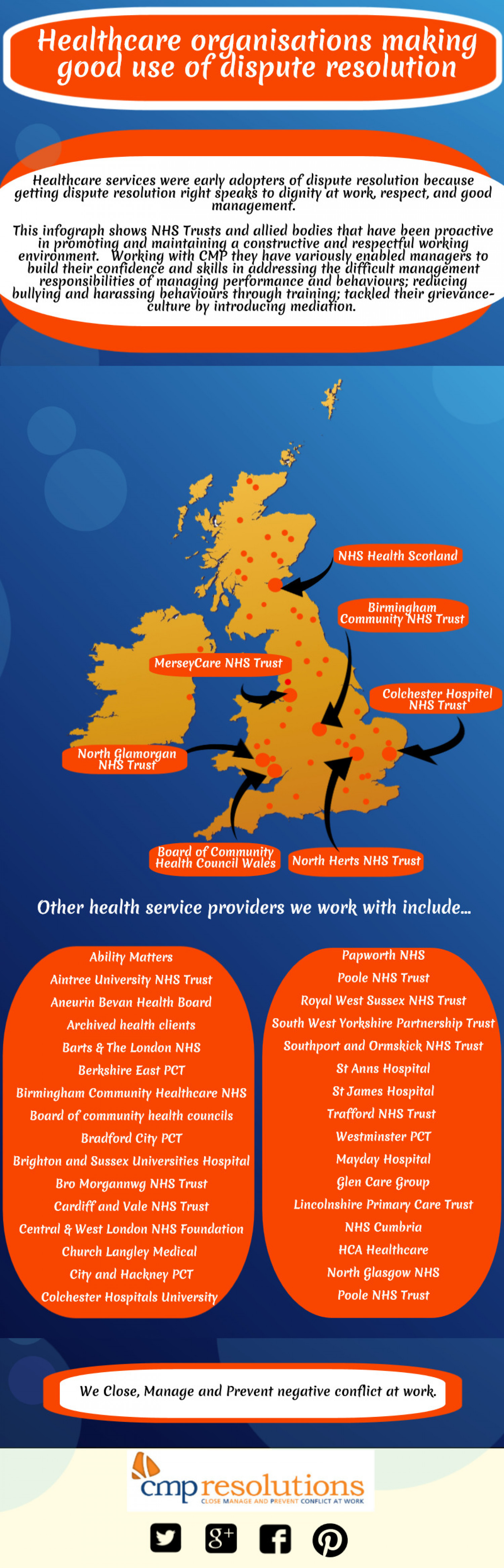 Healthcare organisations making good use of dispute  resolution Infographic