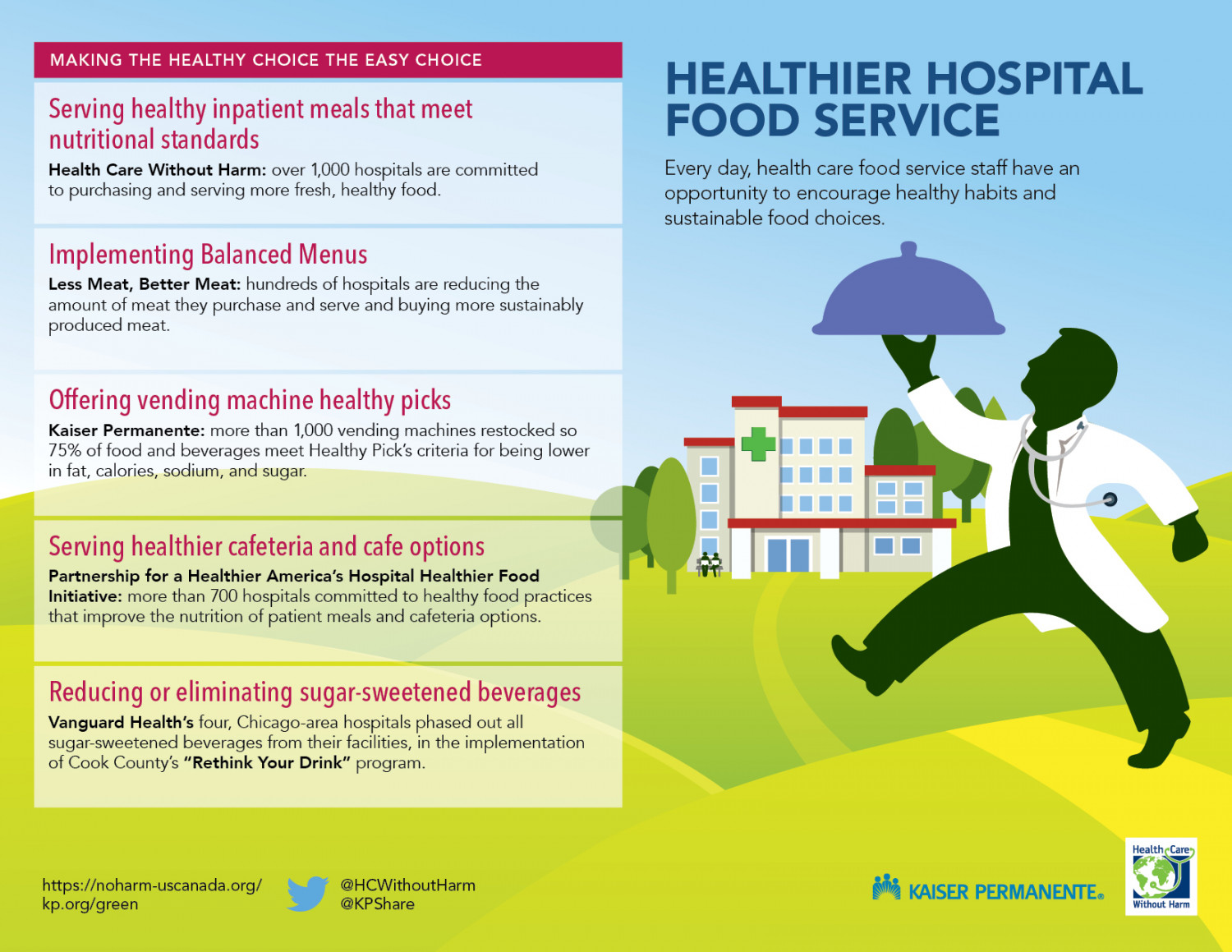 Healthier Hospital Food Service Infographic