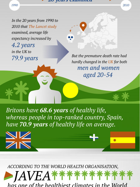 Top 10 Healthiest European Countries  Infographic