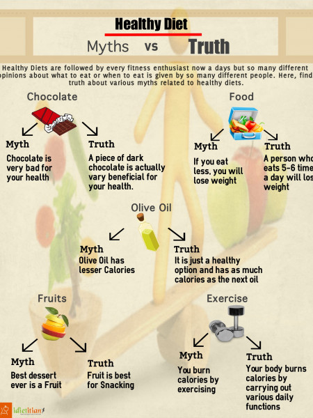Healthy Diet- Myths vs Truth Infographic