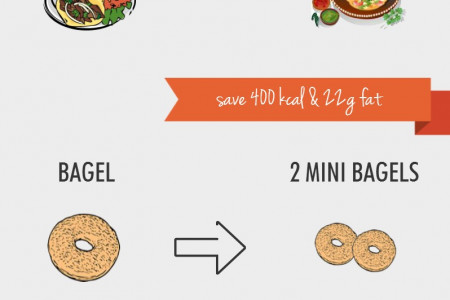 Healthy Food Swaps That Cut Major Calories Infographic