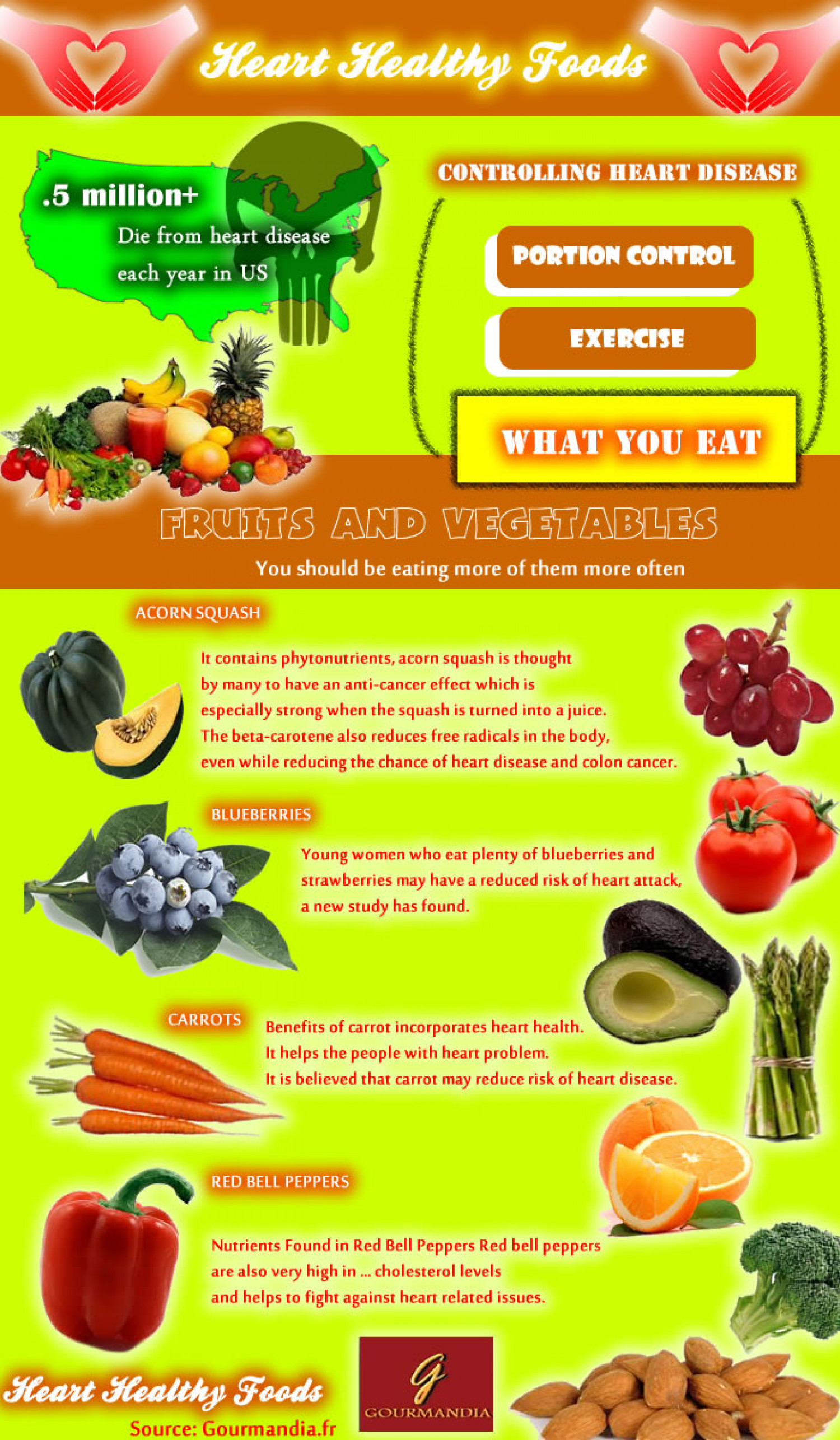 Healthy Foods | Visual.ly Healthy Food Infographics