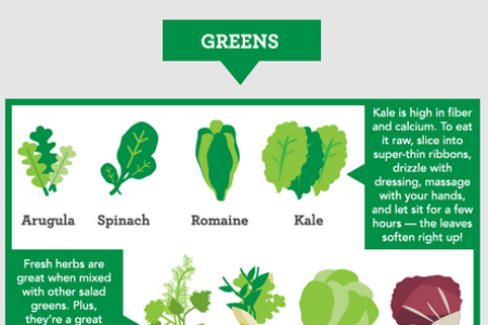 Healthy green salad Infographic
