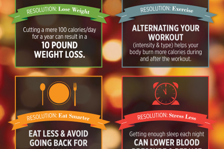 Healthy New Year's Resolutions Infographic