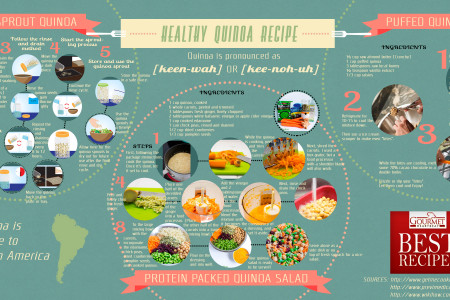 Healthy Quinoa Recipes Infographic