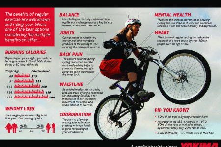 Healthy Riders Infographic