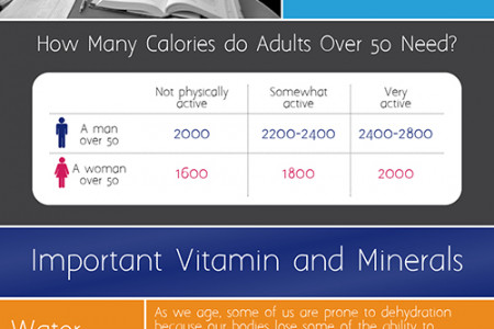 Healthy Senior Diets and Foods Infographic