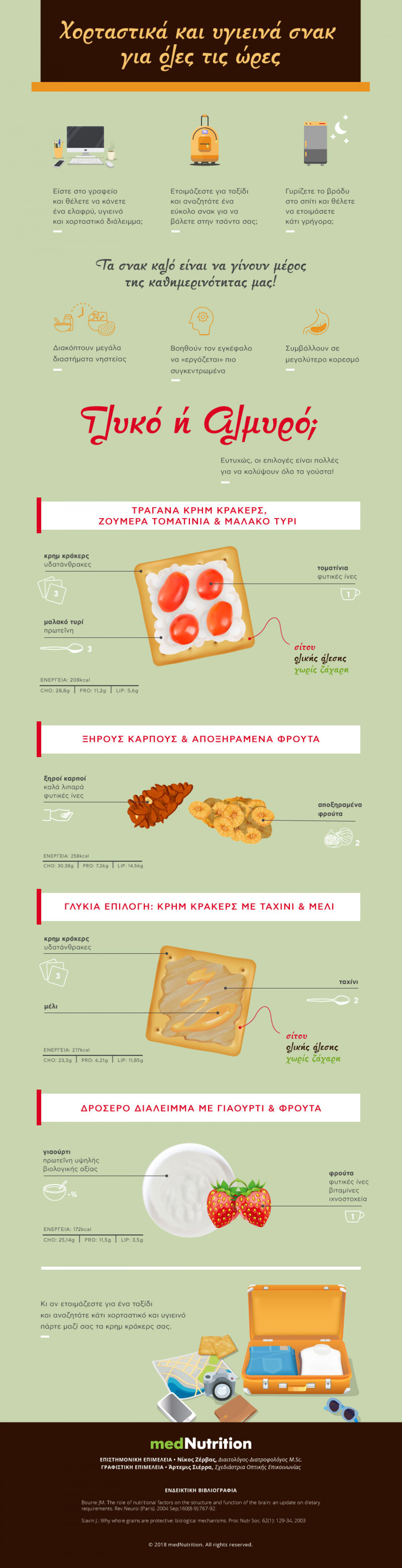 Healthy snacks for all day Infographic