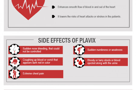 Heart Patients can buy Plavix from Trusted Drug Store, Canadadrugcenter.com Infographic