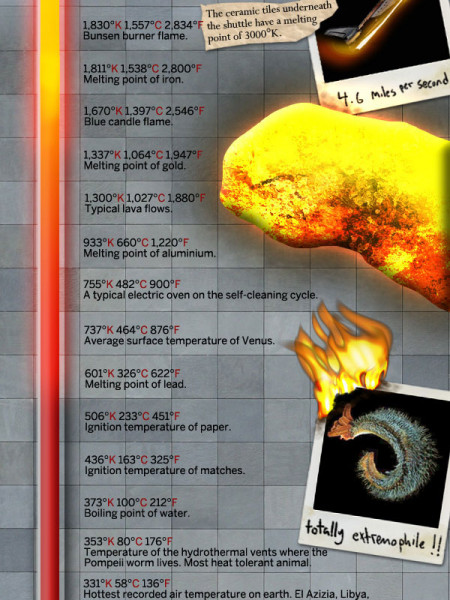 Heat: A Visual Tour of whats Hot or Not in the Universe Infographic