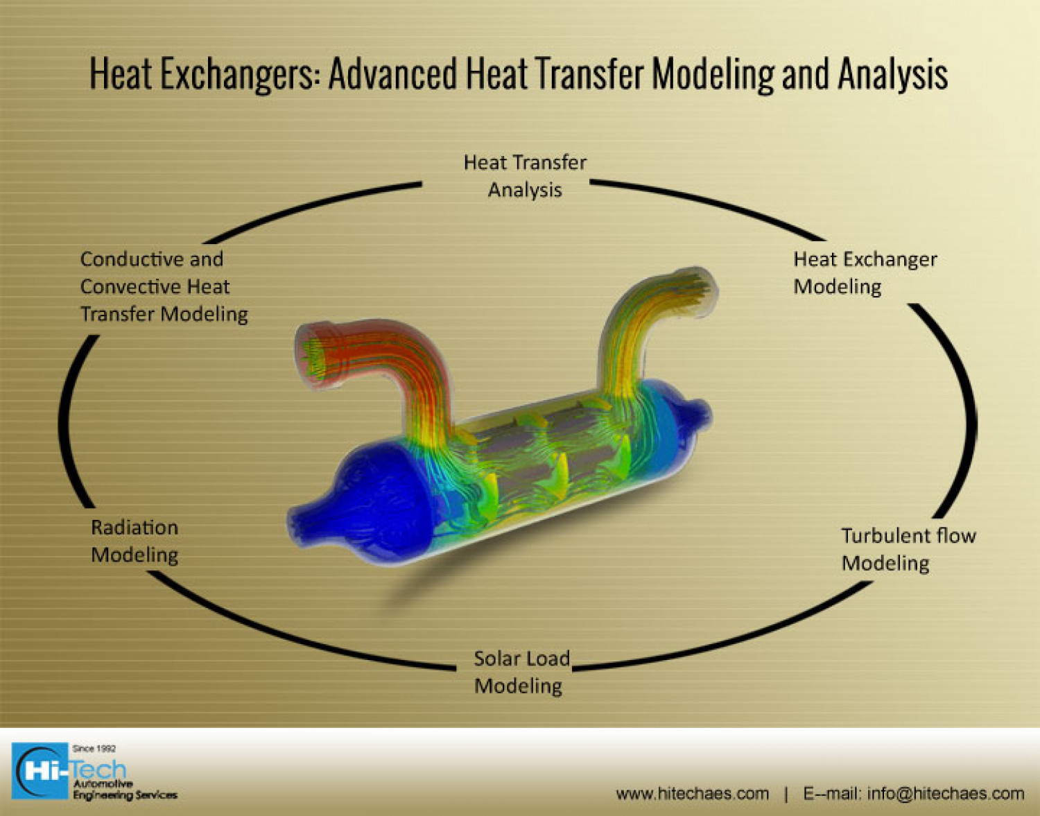 heat exchanger analysis laboratory report Final design report design of secondary heat exchanger for the ht3r radiative heat transfer analysis netl nuclear engineering teaching laboratory.