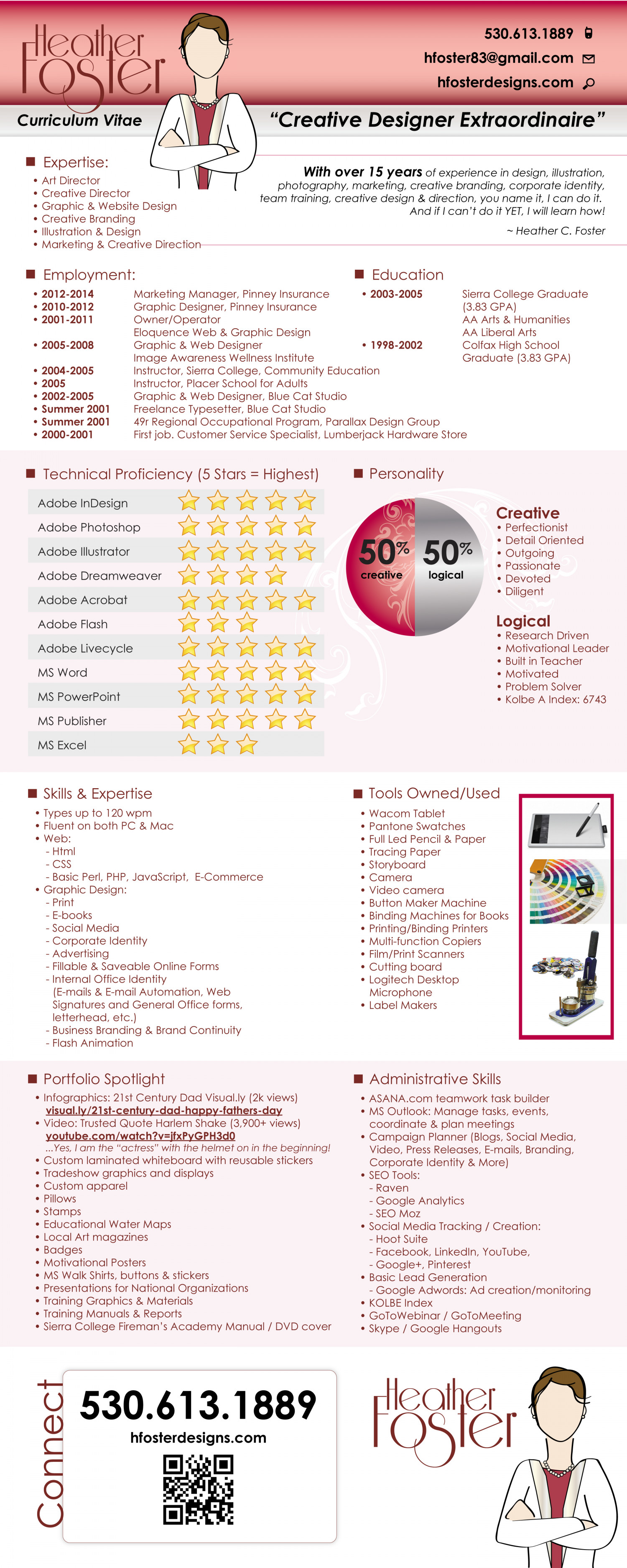 Heather Foster: Curriculum Vitae Infographic