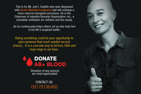 Help Save a Cancer Patient - Subic, Zambales Infographic