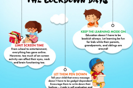 Help your Child during the Lockdown Days Infographic