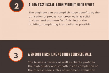 Helpful Facts about Precast Retaining Wall Infographic