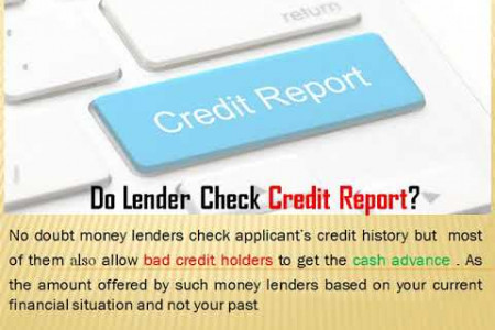 Helpful To Clear Off All Doubts Regarding Payday Loans Before Applying Infographic