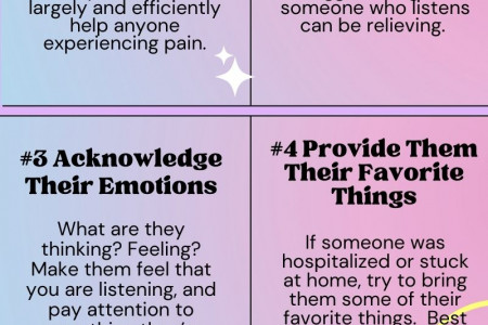 Helping Patients Mentally Deal with Pain Infographic