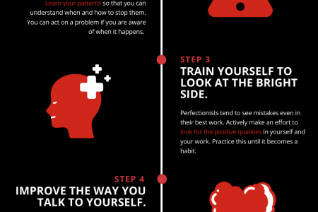 Helping Yourself Overcome Perfectionism Infographic