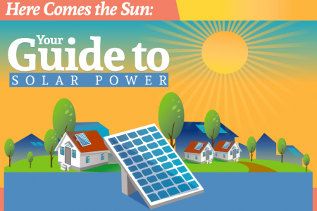 Here Comes the Sun: Your Guide to Solar Power [INFOGRAPHIC] Infographic