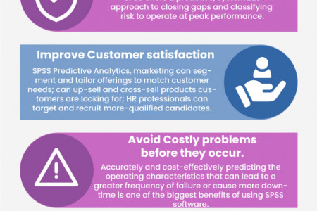 Here you can find how SPSS Data Analysis is more valuable for your business. Infographic