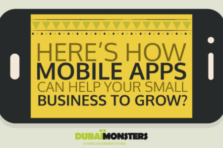 Here's How Mobile Apps Can Help Your Small Business to Grow? Infographic