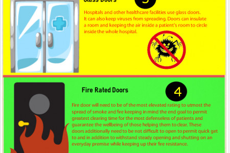 Hermetic door Infographic