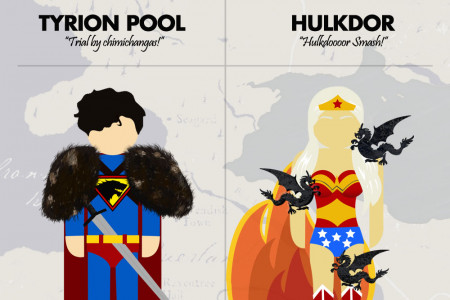 Heroes are coming... Infographic