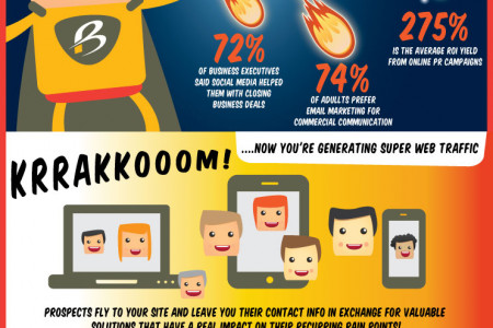 Heroes of Inbound Marketing Infographic