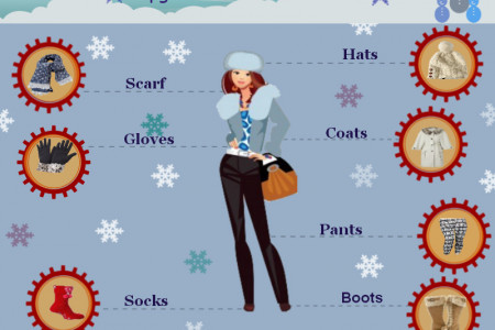 Hey! Winter's is Comming Upgrade Your Wardrobe Infographic