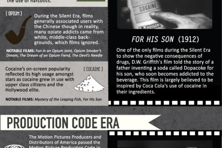 High Cinema: Drugs in Film Infographic