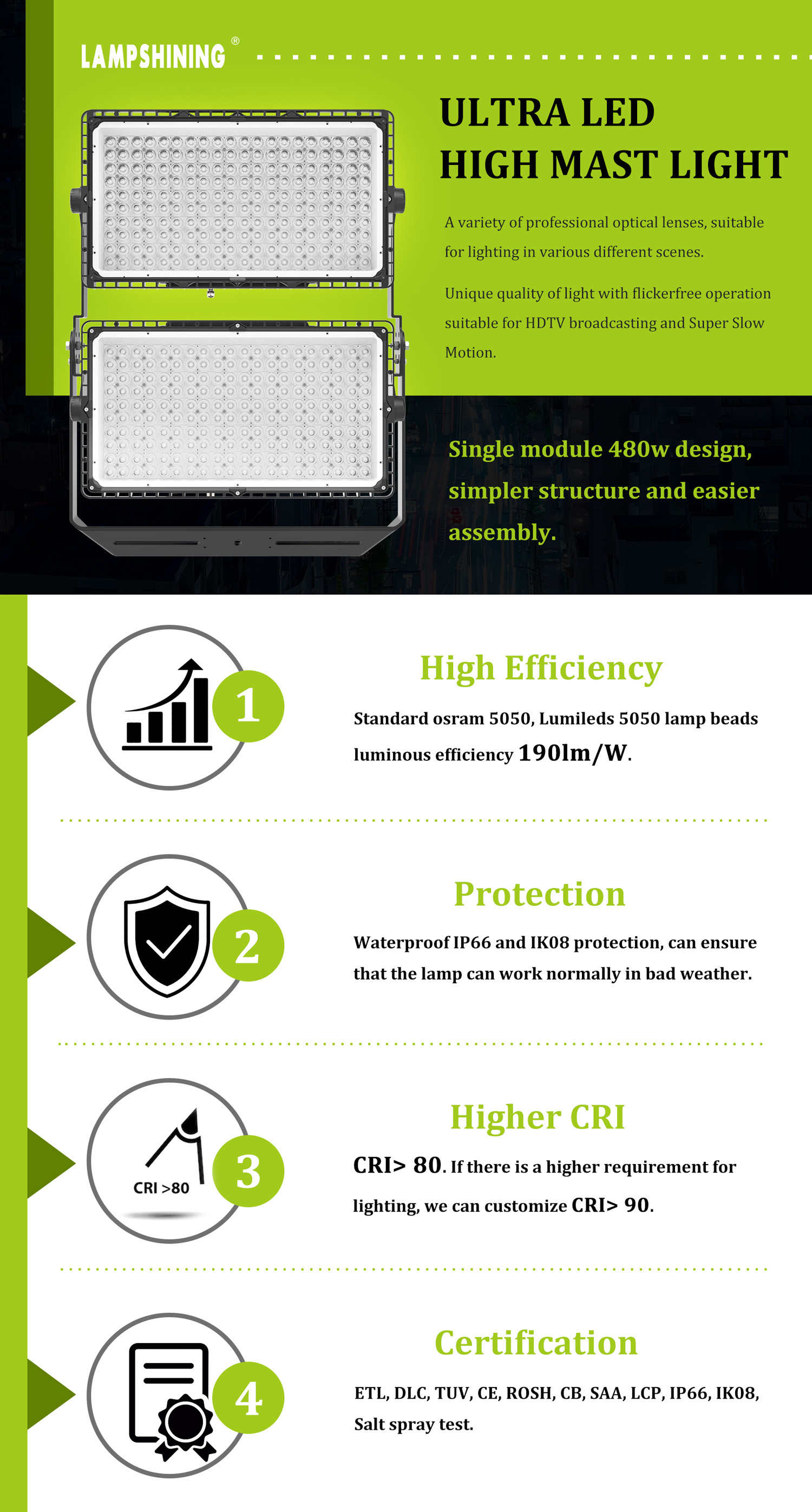 High Efficiency LED Area Lighting Benefits Infographic