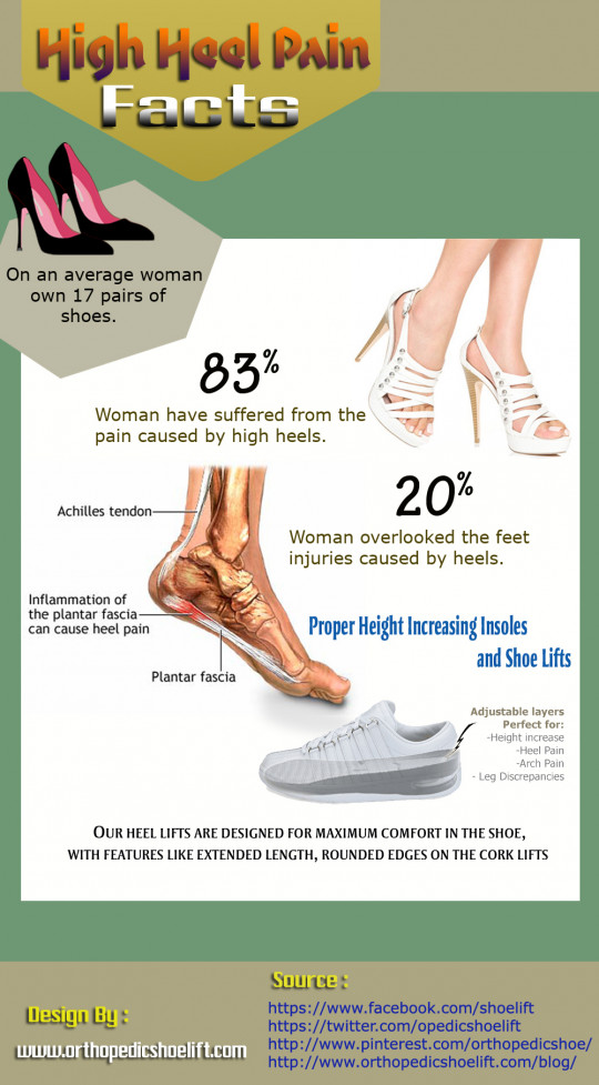 High heel pain facts