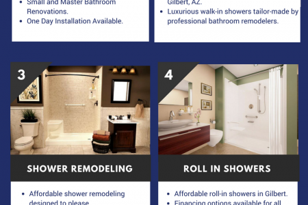 High Quality Bathroom Remodelling Services in Arizona Infographic