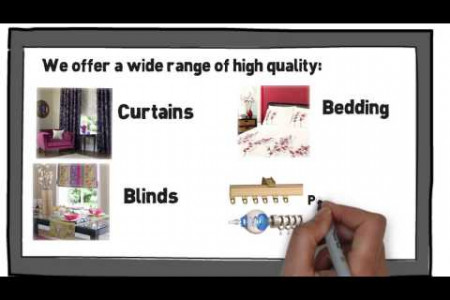 High Quality Made to Measure Curtains, Roman Blinds and other Soft Furnishings by Kurtinz Infographic