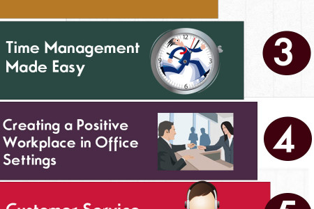 High Quality training Courses offered by eLeaP Infographic