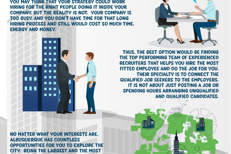 Highest Paying Jobs of Sabio Systems Albuquerque Infographic
