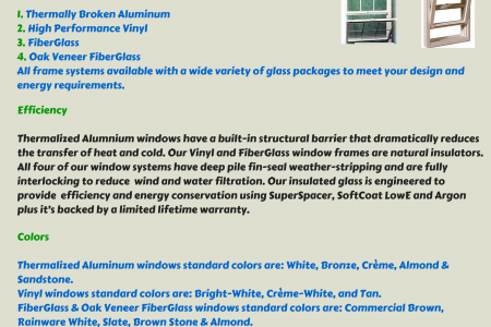 Highly Efficient Single Hung Replacement Windows Infographic