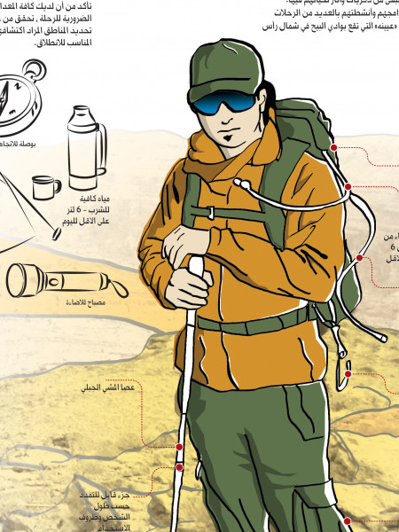 hiking in UAE Infographic