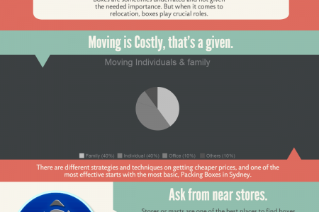 Hints for Cheaper Moving Boxes Infographic