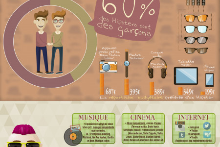 Hipster infographic Infographic